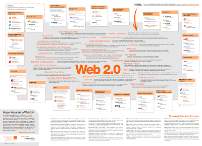 web 2.0: ¿qué te parece este texto?