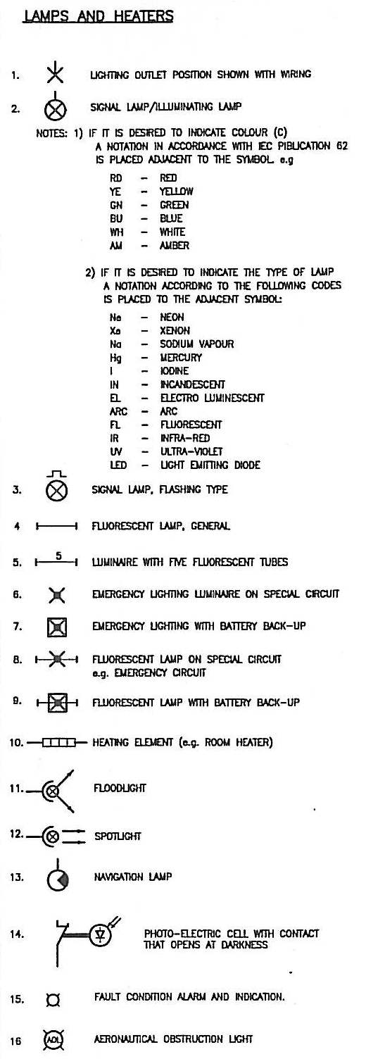 Electrical Symbols and Legend | POWER OIL AND GAS