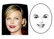 درس اول گریم شناسایی انواع مدل چهره و صورت