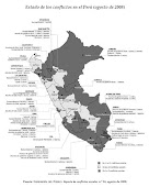 PERU EN CIFRAS