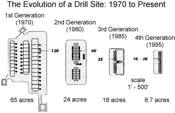 Click the image & learn about modern drilling