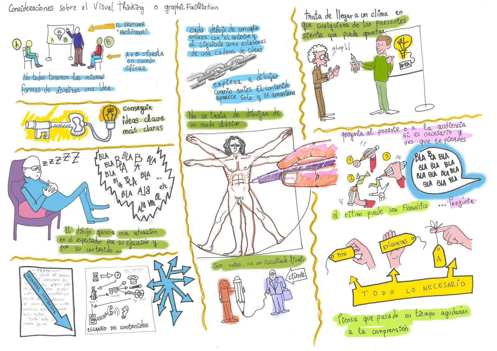 Dibujario: Fernando de Pablo: Consideraciones sobre visual
