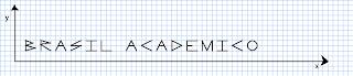 Brasil acadêmico plotado no plano cartesiano
