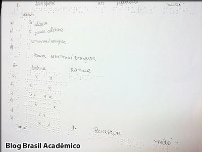 Exemplo de estudo de musicografia