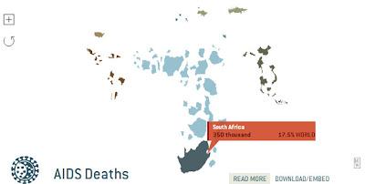 Mortes por AIDS no mundo