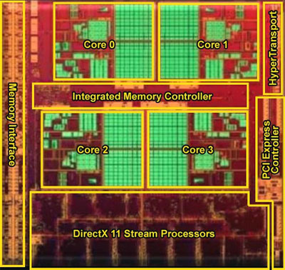 AMD Fusion Llano - arquitetura interna