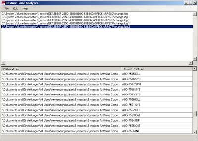 Freeware Untuk Menindak Malware dan Virus Licik