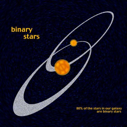 bináris csillag