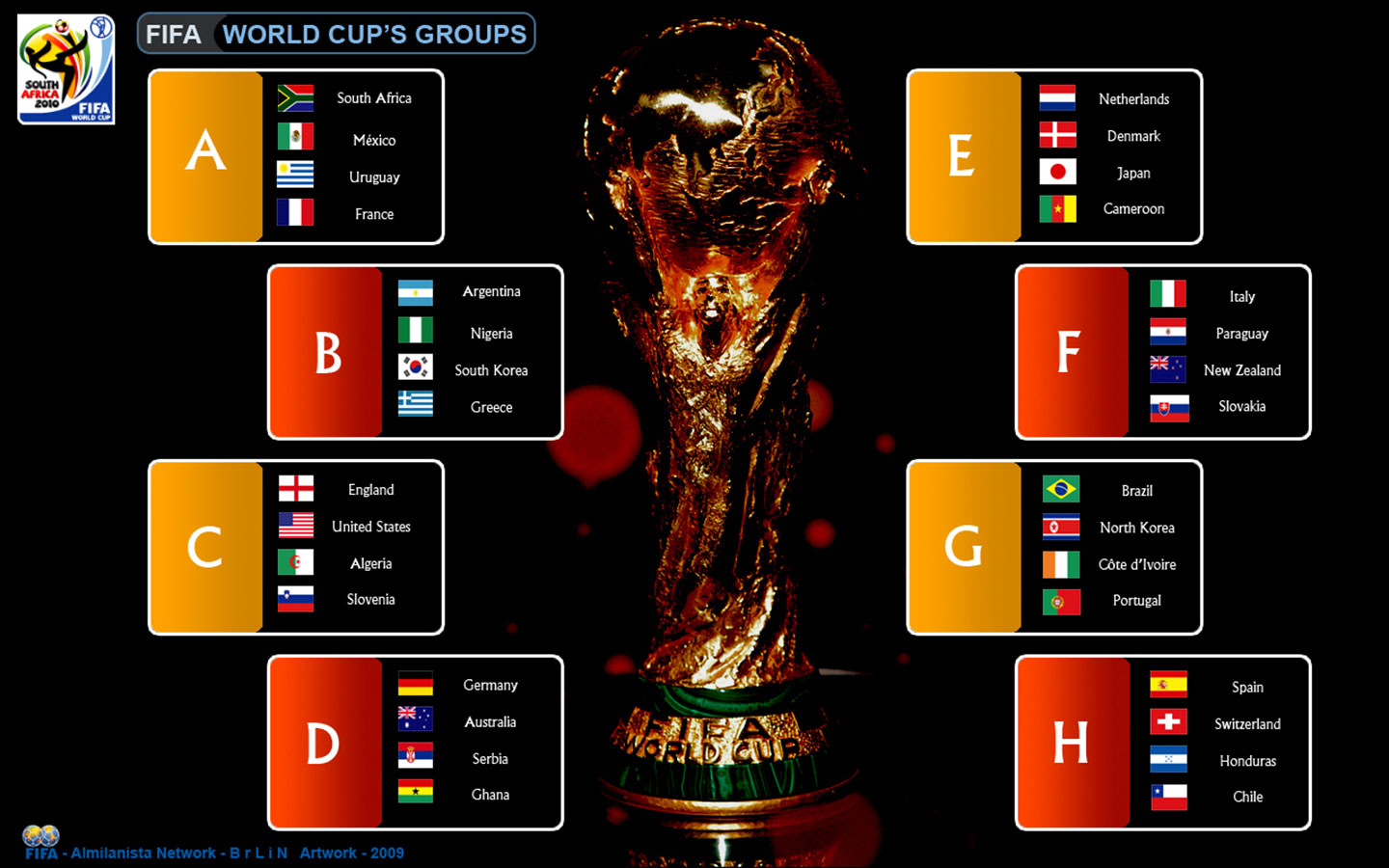 http://2.bp.blogspot.com/_cUx9J1z1e7I/TBujlPOs9ZI/AAAAAAAAEKA/k6TtI7_Cif4/s1600/FIFA-World-Cup-2010-Groups-Widescreen-Wallpaper.jpg