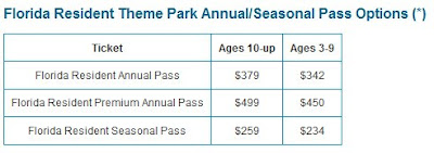 Disney seasonal pass blackout dates in Sydney