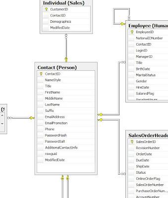 how to create er diagram in sql server