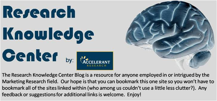 Research Knowledge Center by Accelerant Research