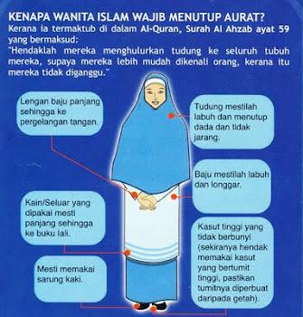 """"""" Mengapa Muslimah Wajib Menutup Aurat? """""""