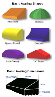 Architecture awnings what are awnings use of for Types of window shapes