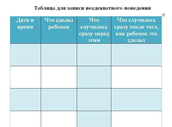 таблица АВС