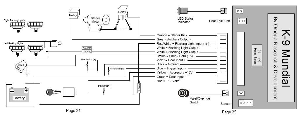 alguien tiene un diagrama para instalar alarma k9