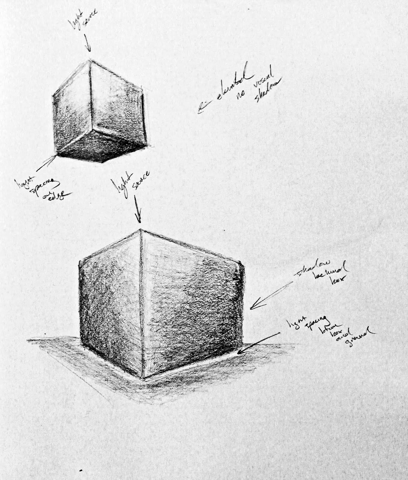 Shape shading sketches