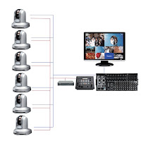 live stream equipment ic247