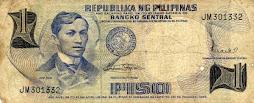 Rizal Money