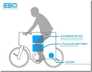 Sepeda Unik sketsa