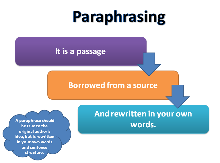 Exercise paraphrasing sentences