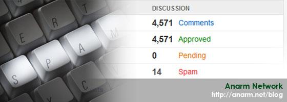 masalah spam di ruang komen