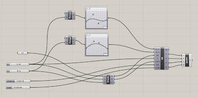 planar tool