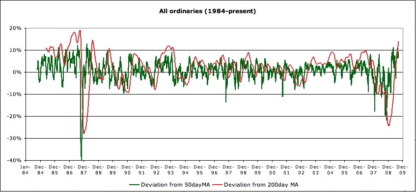 [All+ords+MA+(1984-2009).jpg]