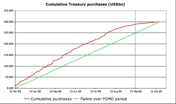 [Cum+treasury+(23Sep09).jpg]