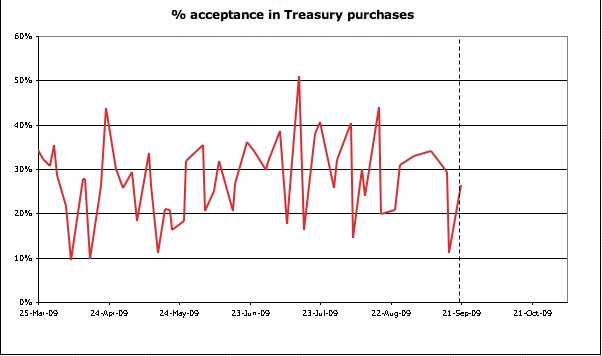 [Acceptance+of+Treasury.jpg]