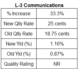 L-3 Dividend Analysis