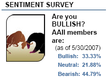 sentiment table. May 30, 2007