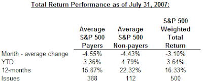 dividend payers versus non payers July 31, 2007