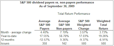 dividend payers versus non payers September 30, 2009
