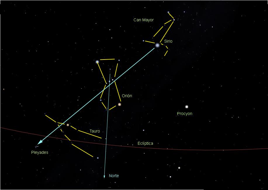 Astronoma Las Plyades  Siete cabritas Las PalomasLas siete
