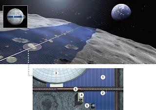 paneles solares en la luna