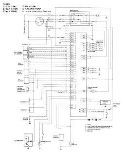 Honda wiring diagram (Civic)