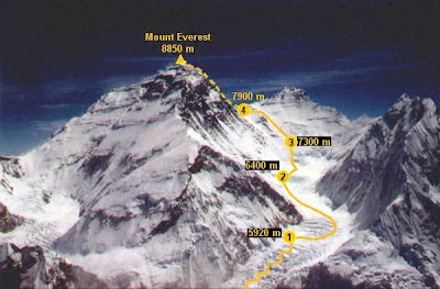 The typical route up Everest, also the one taken by the teams on Everest in 1996.