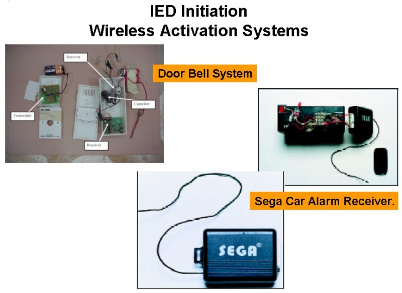 Information Warfare Improvised Explosive Devices Ieds
