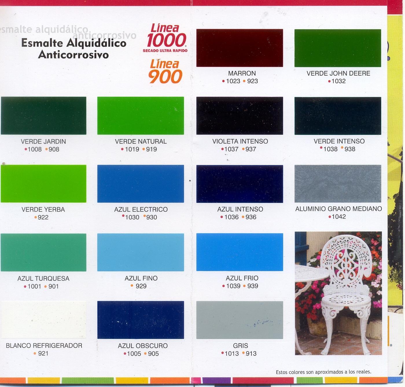 muestrario de colores pintura: