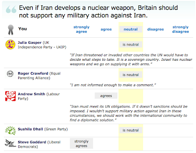 Even if Iran develops a nuclear weapon, Britain should not support any military action against Iran.