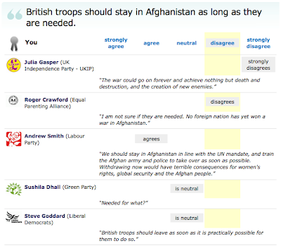 British troops should stay in Afghanistan as long as they are needed.