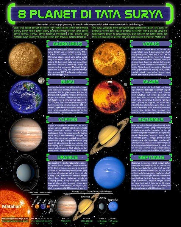 Adam Arena Sejarah Nama Nama Planet Di Galaxi Ini