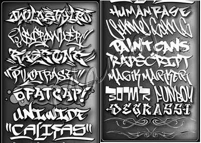 Graffiti Alphabets Letters History