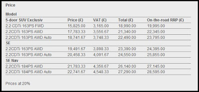 Vauxhall Antara Facelift Prices Image