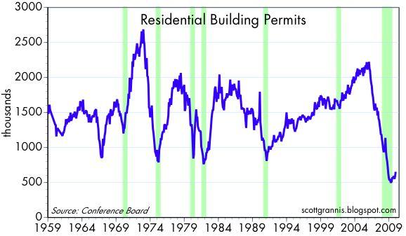 [Building+Permits]