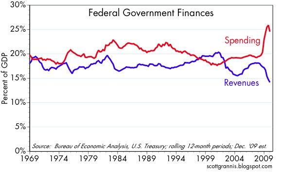 [Govt+finances]