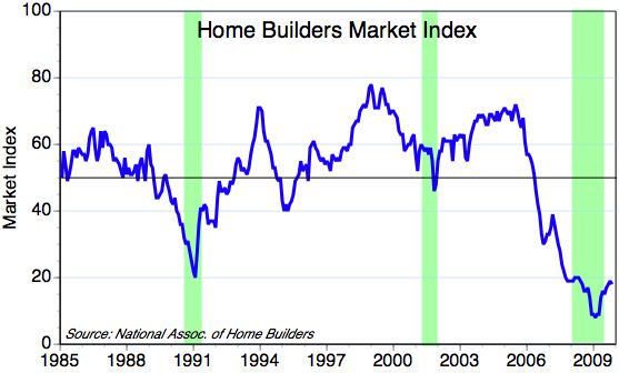 [Home+Builders+Index]