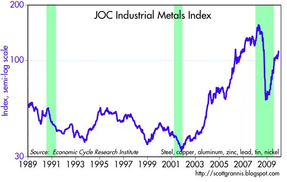 [JOC+Metals+Index]