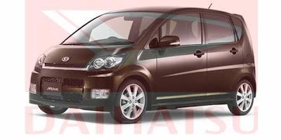 Harga 2011 Daihatsu Move price